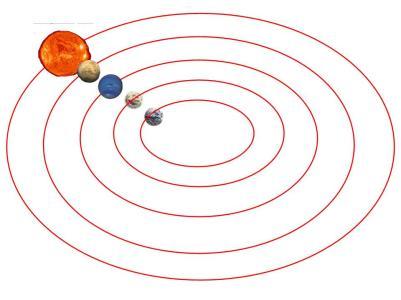 Fig. 1. El concepto del cosmos del Faraón